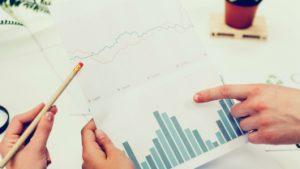 como utilizar a curva abc na prática do seu comércio