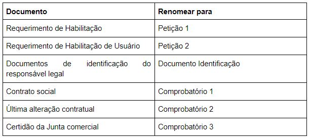 documentos-habilitaçao-radar
