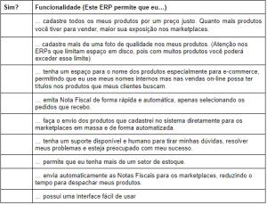 Questionário de funcionalidades do ERP